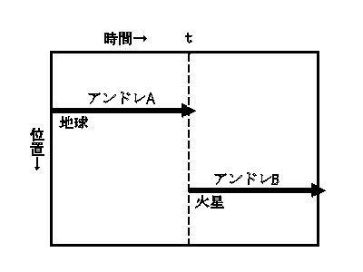 03tensou01