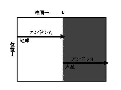 03tensou2_4