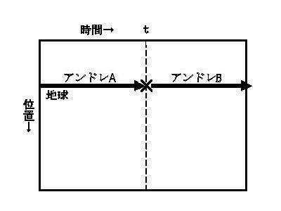 03tensou3_2