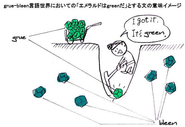 Gluegreen