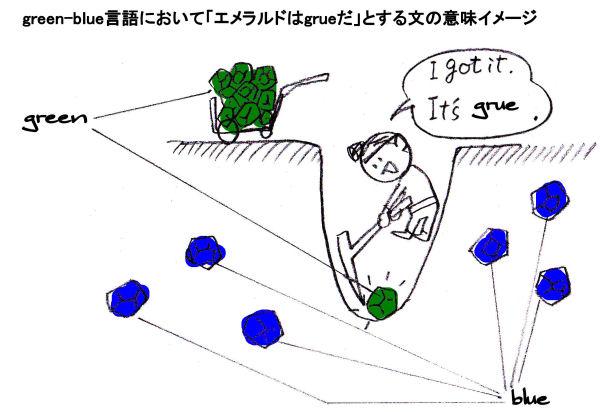 Greengrue