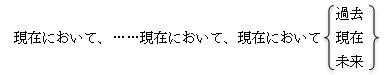 Genzai3